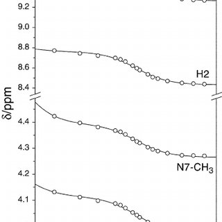 (PDF) Comparison of the acid–base properties of purine