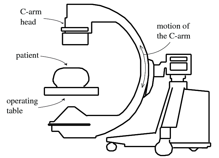 The GE Healthcare C-arm used for imaging in the operating