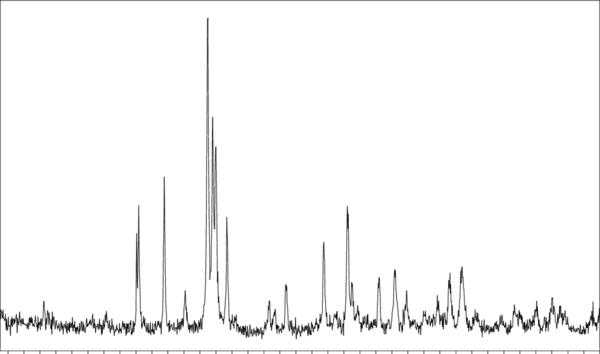 X-ray diffraction pattern for arsenatehydroxyapatite (AHAP