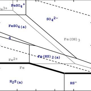 (PDF) MINE WASTE TECHNOLOGY PROGRAM SULFATE REMOVAL