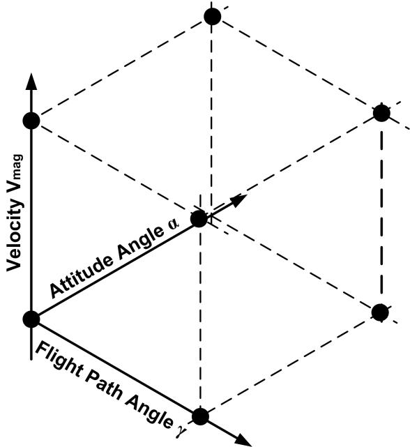 Schematic illustration of a touchdown dynamics meta model