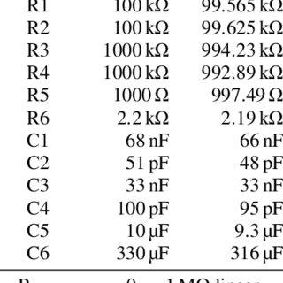 Antiderivative F y (p y ) of f y (p y ) of the diode