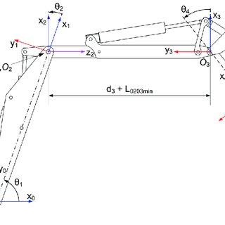 8: General schematics of hydraulic valve-cylinder drives