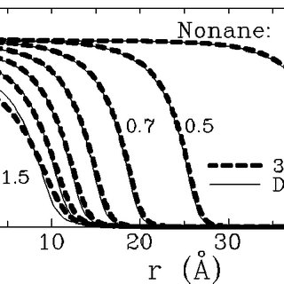 (PDF) Analytical density functional theory of homogeneous