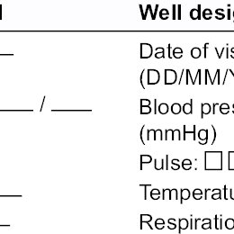 (PDF) Basics of case report form designing in clinical