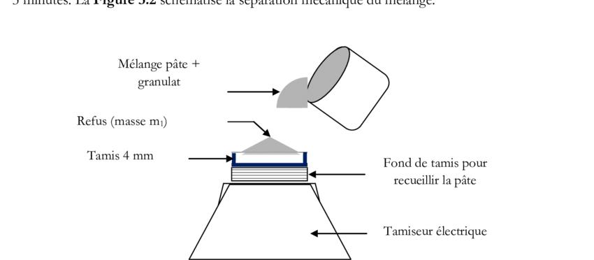 Schema Electrique Jacuzzi