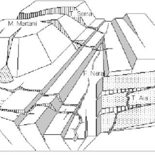 (PDF) Paleogeographic evolution of the Terni basin (Umbria