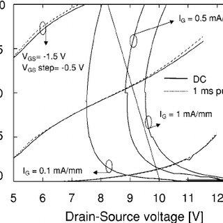 (PDF) Hot electron effects on Al0.25Ga0.75As/GaAs power