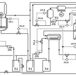 Pid Temperature Controller Schematic Diagram PID