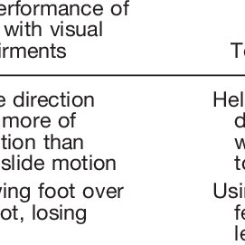 (PDF) Teaching Two Critical Locomotor Skills to Children