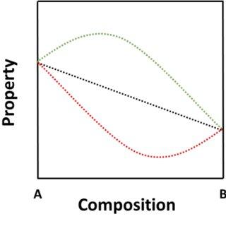 Texaco gasification process schematic diagram (Brems et al