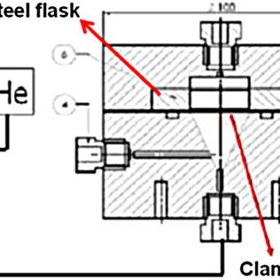 (PDF) Quantifying the hydrogen embrittlement of pipeline