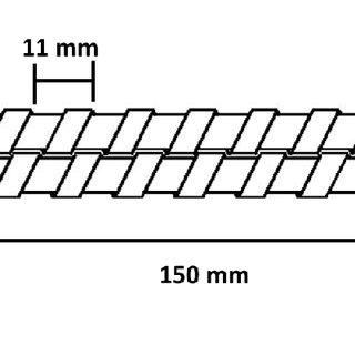 Process black-box representation: input, output and