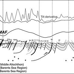 Structural framework of the southwestern Barents Sea (SWBS