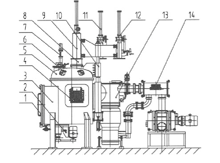 Schematic drawing of the furnace system with the following