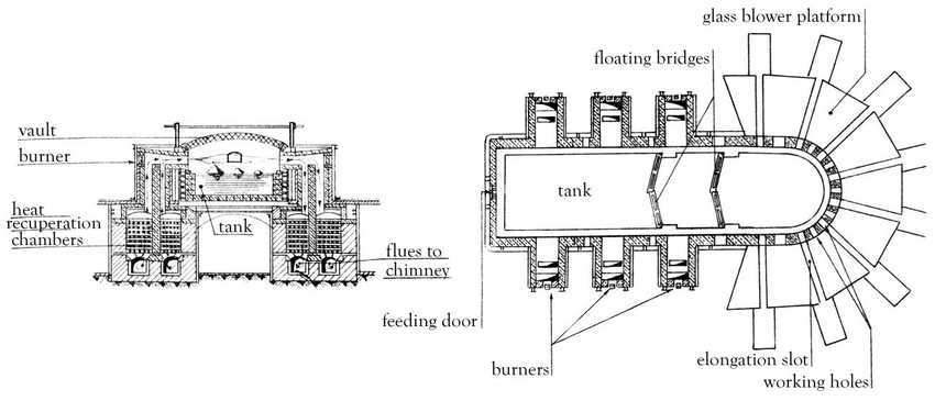 Drawing of tank furnace 4 , translation by the author