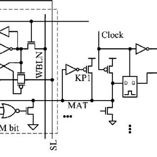NAND CAM match line using a five transistor stack (a