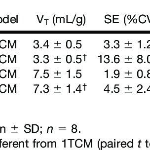 Plasma 11 C-NPA measurements in a typical experiment. E