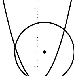 (PDF) Geometric Constructions with Ellipses
