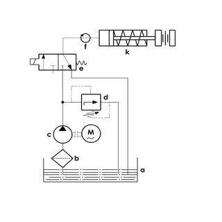 (PDF) Clutch Concept