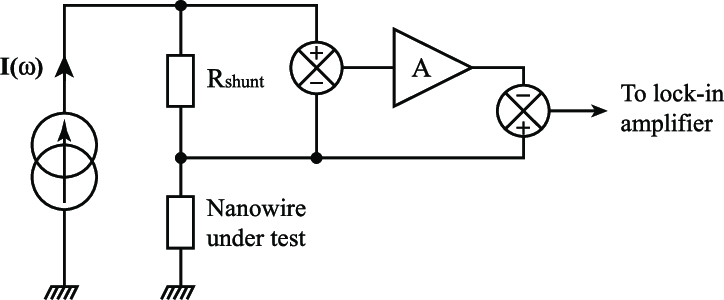 Simplified schematic drawing of the cancellation technique