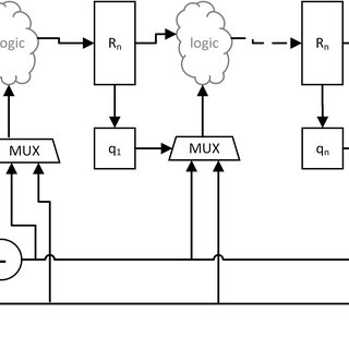 2: Architecture of the multi-sensor fusion approach at