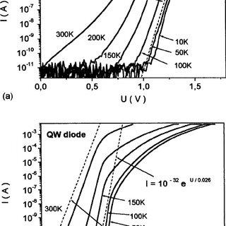͑ a ͒ SQUID magnetometer measurements of the Fe films