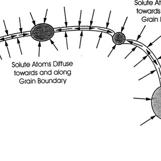 Centreline weld solidification cracks, a) buried sub