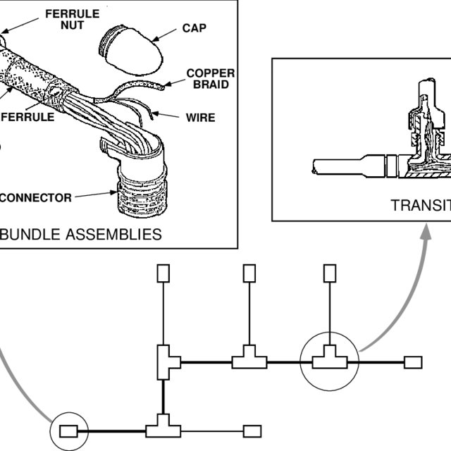 Tasks within the cable design process are highly
