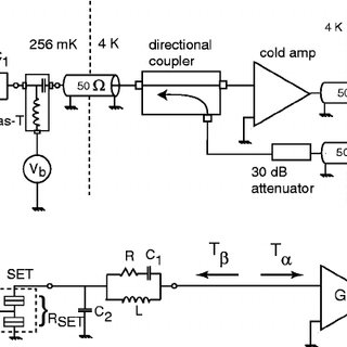 Measurement setup. ͑ a ͒ A carrier wave is guided down to