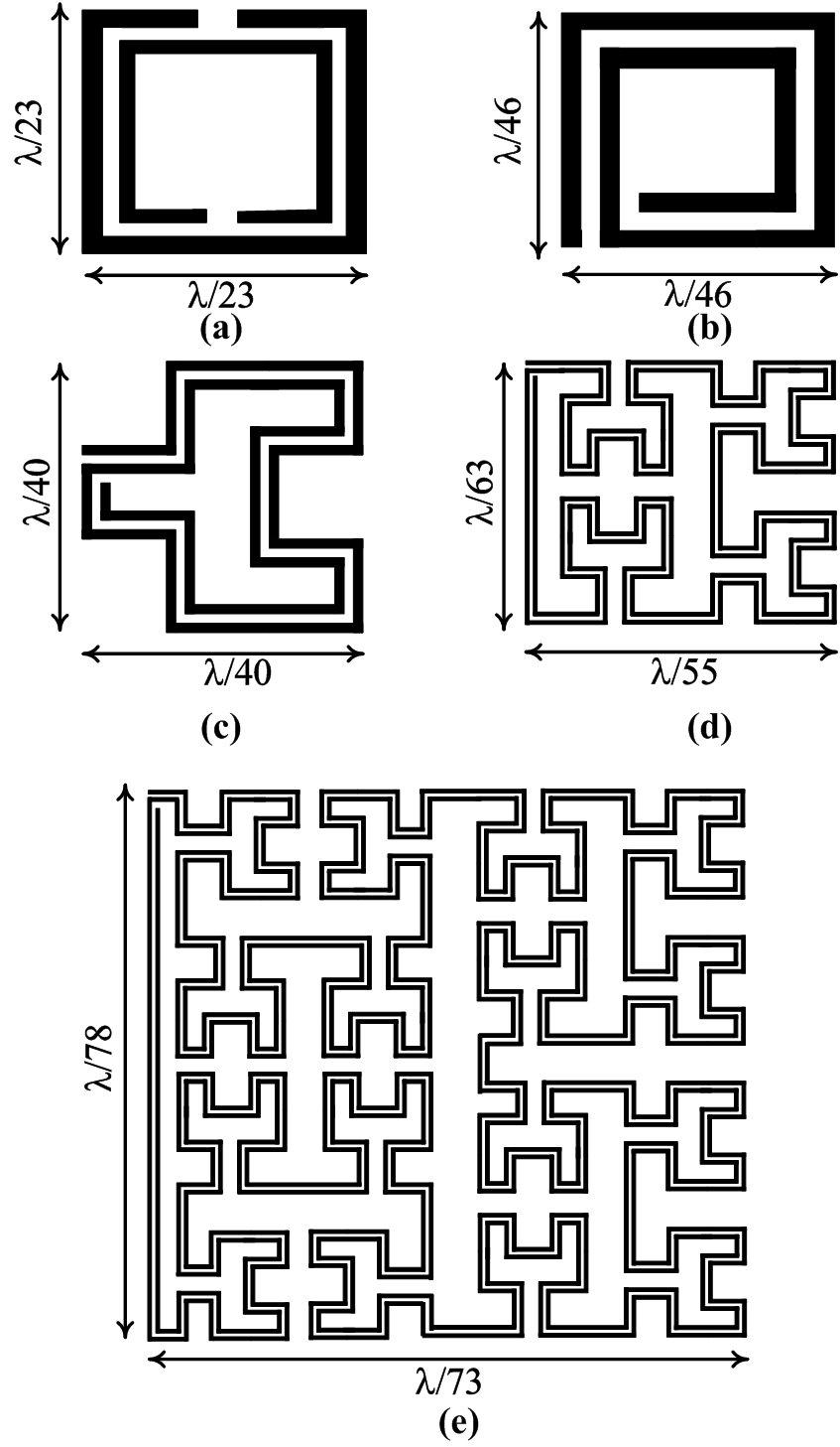 1: (a)SRR. (b) Square spiral. (c) Second-order fractal
