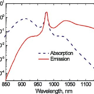 —Macrograph showing conduction mode of Ti fiber laser