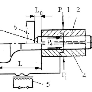 (PDF) Microstructure Evolution in Titanium Alloys Enforced