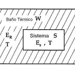 (PDF) Mecánica Estadística de un Sistema Autogravitante
