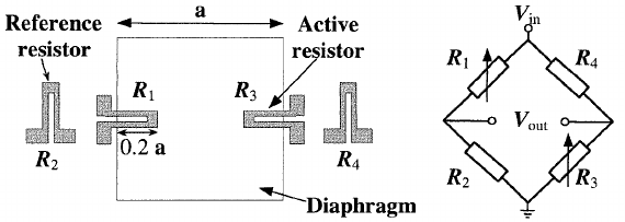 Top view of the piezoresistor layout with the electrical