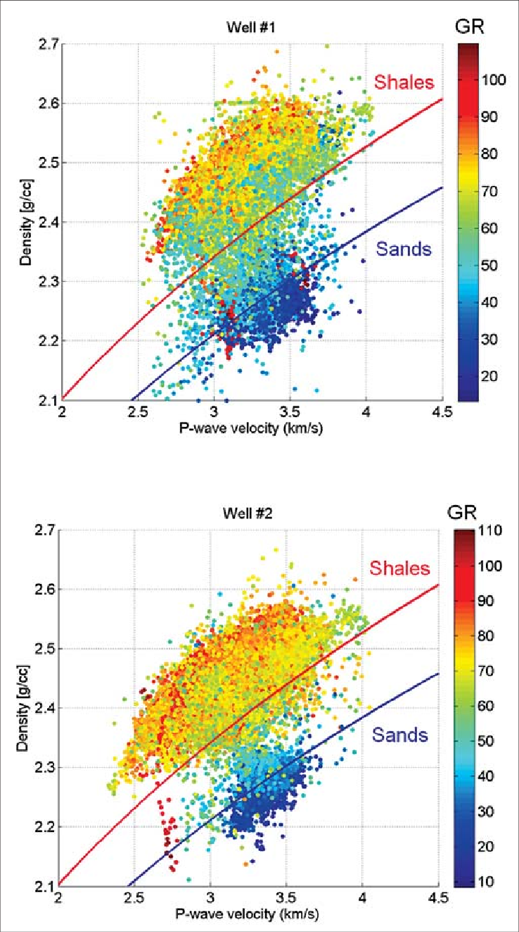 medium resolution of comparison of density versus p velocity data for two deepwater subsalt wells in the green canyon area to predictions of gardner s relation assuming the