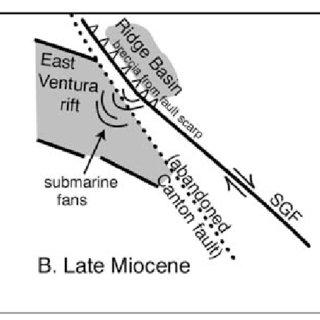 Wave Formation Diagram Tides Diagram Wiring Diagram ~ Odicis