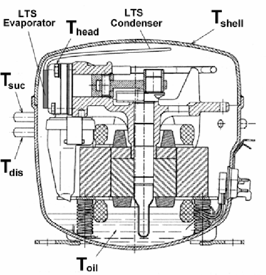 Compressor body cross-section with LTS as a cooler for the