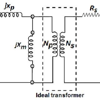 (PDF) DETERMINATION OF EQUIVALENT ELECTRIC CIRCUIT