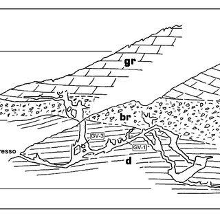 (PDF) Concrezionamento olocenico e aspetti geomorfologici