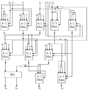 Implementation of 8-4 Compressor using Multiplexer[1