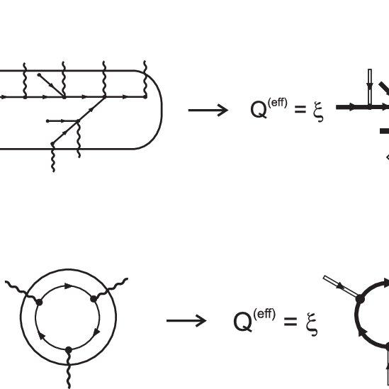 (PDF) Landau–Lifshitz equations and relaxation of spin