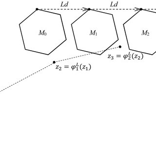 (PDF) On the Solution of Linear Programming Problems in