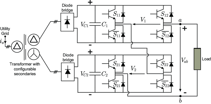 Two-cell cascaded H-bridge inverter (2C-CHB) connected to