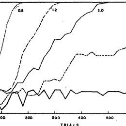 (PDF) Learning theory principles in neurofeedback