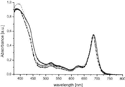 Electronic absorption spectra of Phide in aqueous
