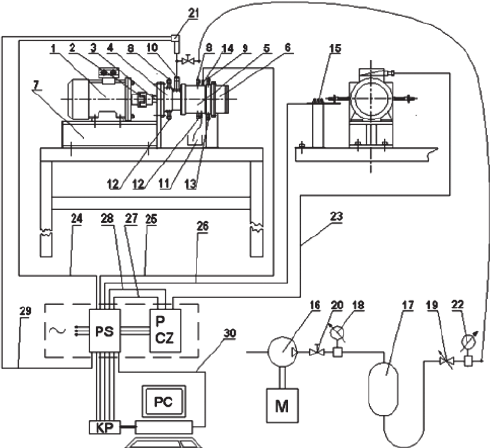 Schematic diagram of the drive and control &measurement