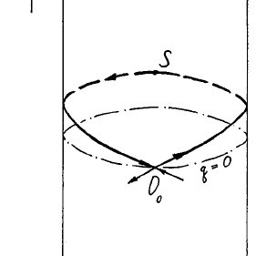 Projection of the phase space of the system ͑ 18 ͒ and ͑