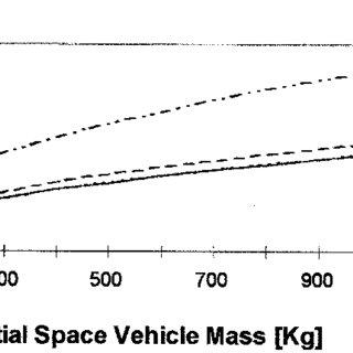 Characteristic laser beam Gaussian intensity distribution
