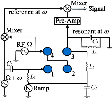 The schematic drawing of the electronic detection circuit